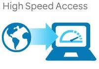 High speed access.jpg
